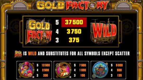 Få 20 gratisspinns på Gold Factory