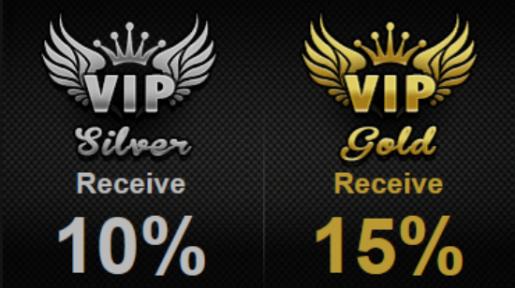 Hopp frem til VIP nivåer med et lite bonus hack på 7Red denne helgen
